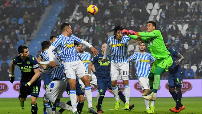 Spal-Udinese 0-0 - Serie A 2018/2019